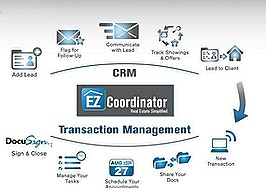 Lead-to-close platform EZ Coordinator beefs up its CRM