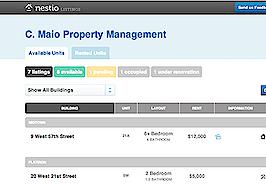 Nestio closes $1.5 million financing round