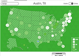 Houzz launches home remodel pricing tool