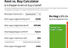 Trulia unveils sophisticated rent vs. buy calculator