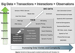 How even the little guy can leverage big data