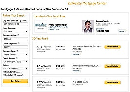 ZipRealty launches mortgage center powered by Informa Research Services