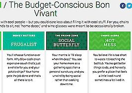 Trulia says I'm a budget-conscious bon vivant