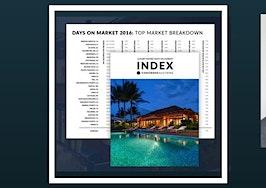 concierge auctions days on market report