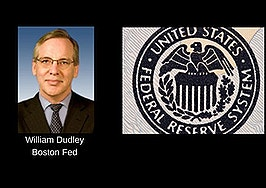 federal reserve analysis