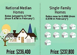 march 2017 nar existing-home sales