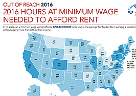 rising cost of rent nlihc