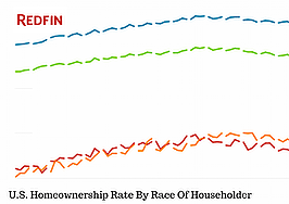 minority middle class homeownership