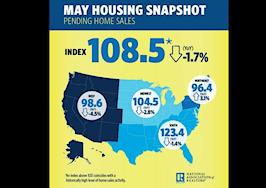 NAR Pending Home Sales Index