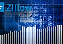 zillow stock value
