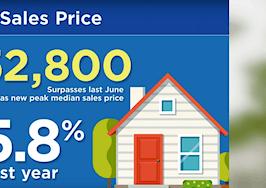 may housing market