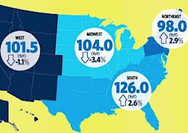 NAR June 2017 pending home sales index
