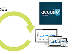 realty shares buys acquire real estate