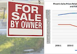 real estate agent vs FSBO home sales
